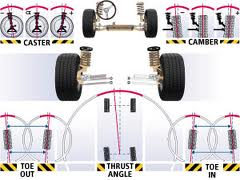How Much Does A Wheel Alignment Cost >> Chassis